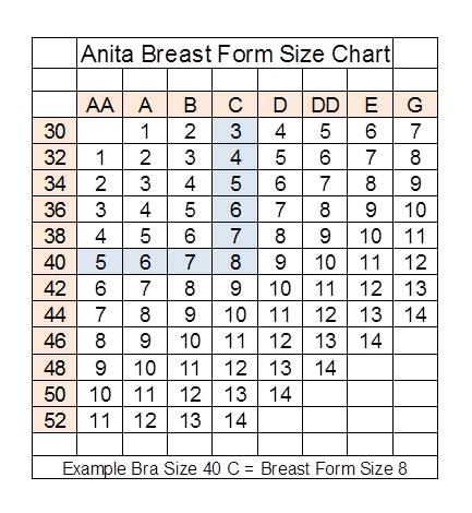 Amoena Size Chart