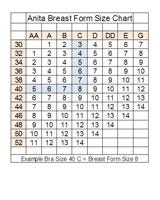 Anita Size Charts